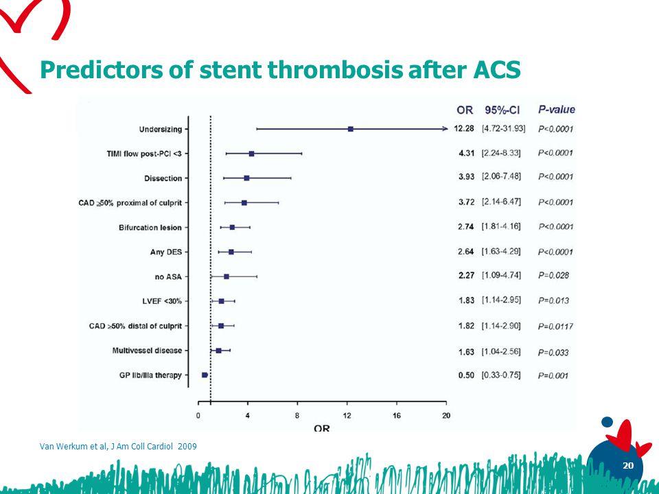 20 Predictors of stent thrombosis after ACS Van Werkum et al, J Am Coll Cardiol 2009