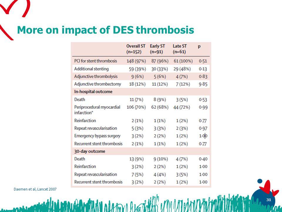31 More on impact of DES thrombosis Daemen et al, Lancet 2007