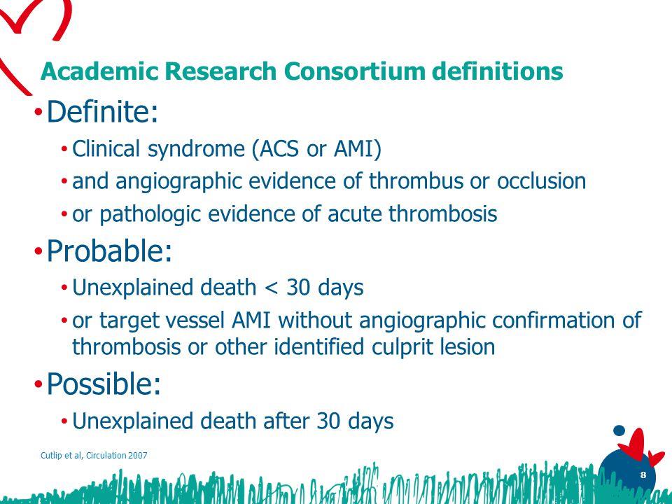 29 Impact of definite DES thrombosis Kuchulakanti et al, Circulation 2006