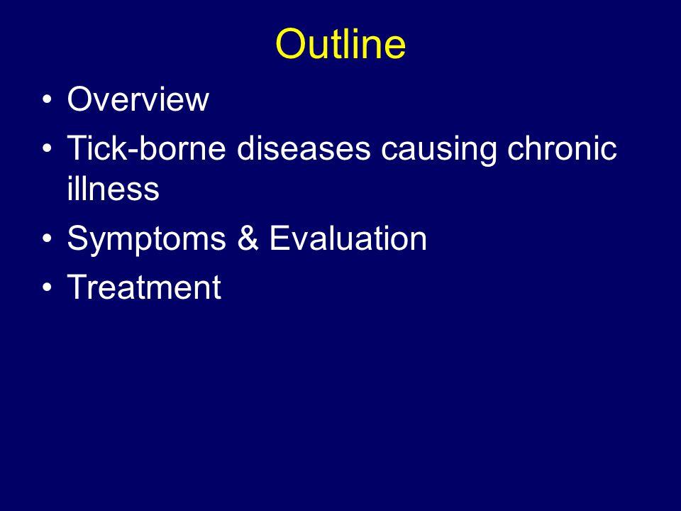 Lyme Disease and Autism Nicolson GL, Gan R, Nicolson NL, Haier J.