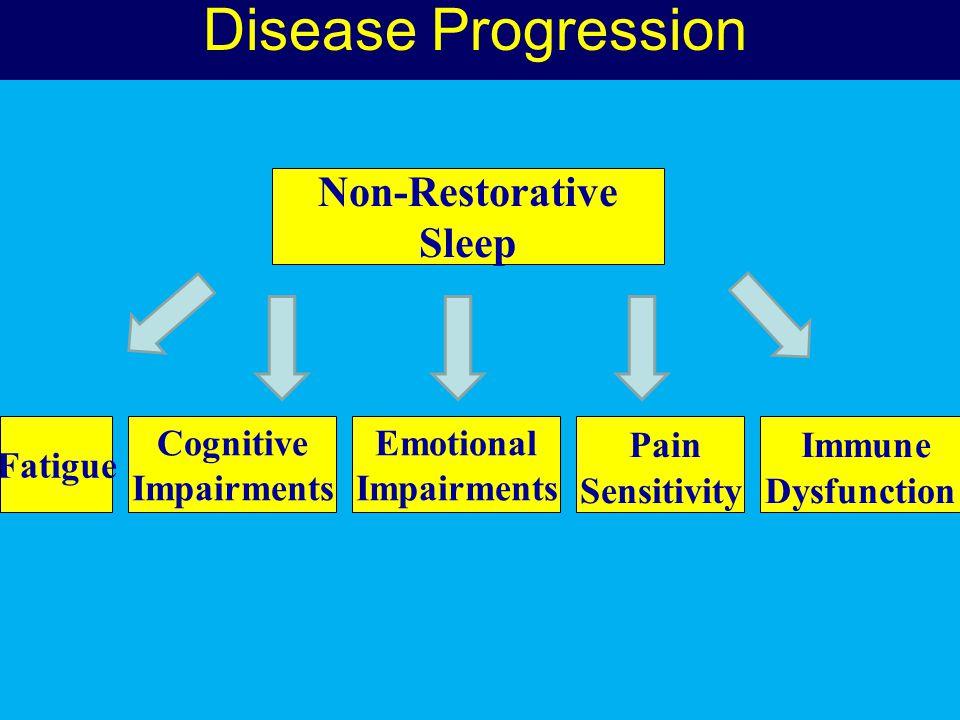 Disease Progression Pain Sensitivity Fatigue Non-Restorative Sleep Cognitive Impairments Emotional Impairments Immune Dysfunction