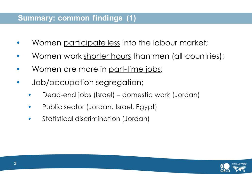 3 Summary: common findings (1) Women participate less into the labour market; Women work shorter hours than men (all countries); Women are more in part-time jobs; Job/occupation segregation; Dead-end jobs (Israel) – domestic work (Jordan) Public sector (Jordan, Israel, Egypt) Statistical discrimination (Jordan)