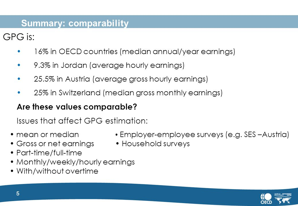 5 Summary: comparability GPG is: 16% in OECD countries (median annual/year earnings) 9.3% in Jordan (average hourly earnings) 25.5% in Austria (average gross hourly earnings) 25% in Switzerland (median gross monthly earnings) Are these values comparable.