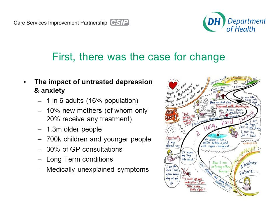 First, there was the case for change The impact of untreated depression & anxiety –1 in 6 adults (16% population) –10% new mothers (of whom only 20% receive any treatment) –1.3m older people –700k children and younger people –30% of GP consultations –Long Term conditions –Medically unexplained symptoms