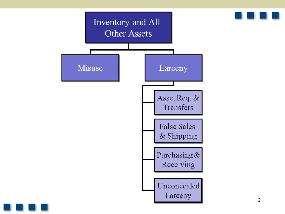 2 Inventory and All Other Assets Inventory and All Other Assets Larceny Misuse Asset Req. & Transfers Asset Req. & Transfers False Sales & Shipping Fa