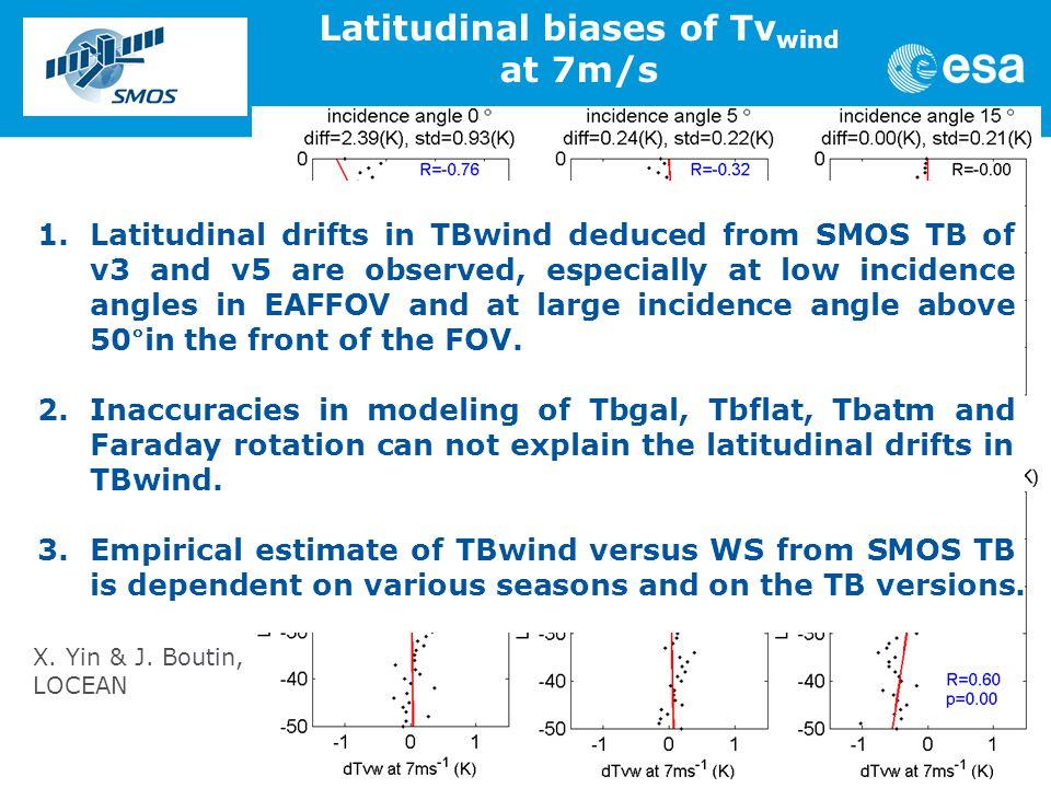 Latitudinal biases of Tv wind at 7m/s L1C v504 July TBwf X.