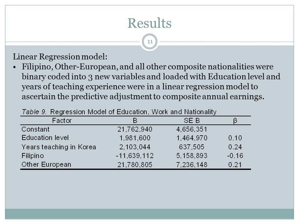 Results Linear Regression model: Filipino, Other-European, and all other composite nationalities were binary coded into 3 new variables and loaded with Education level and years of teaching experience were in a linear regression model to ascertain the predictive adjustment to composite annual earnings.
