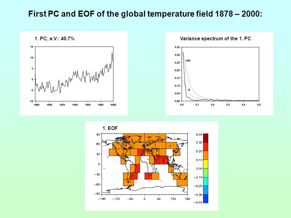 First PC and EOF of the global temperature field 1878 – 2000: 1.