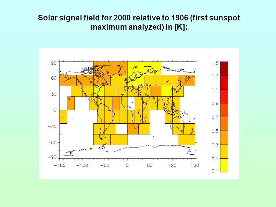 Solar signal field for 2000 relative to 1906 (first sunspot maximum analyzed) in [K]: