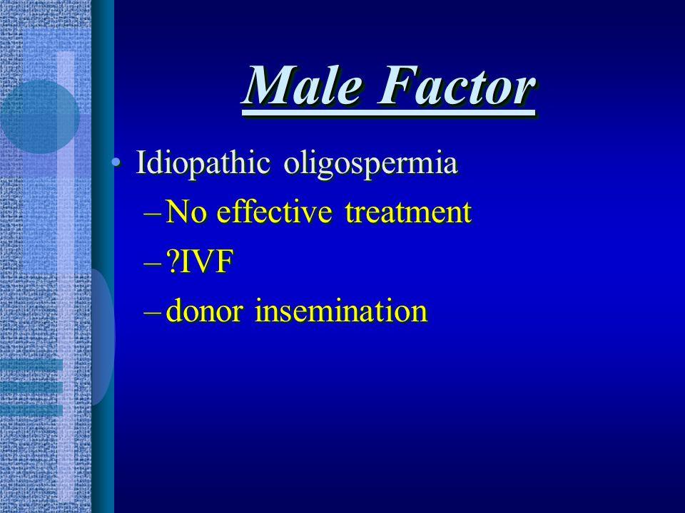 Male Factor Hypogonadotrophism –hMG –GnRH –CC, hCG results poor Varicocoele –Ligation.