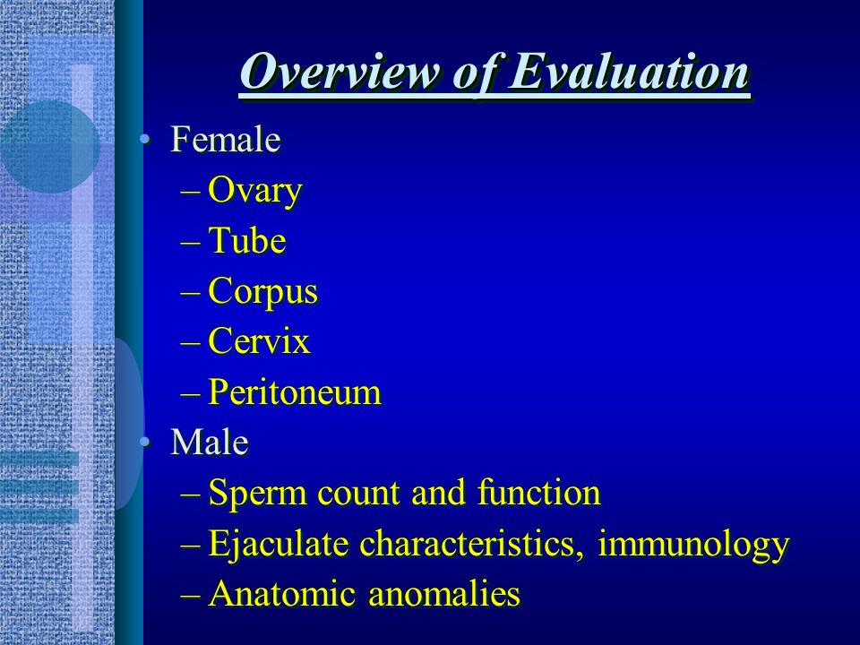 Normal Semen Analysis