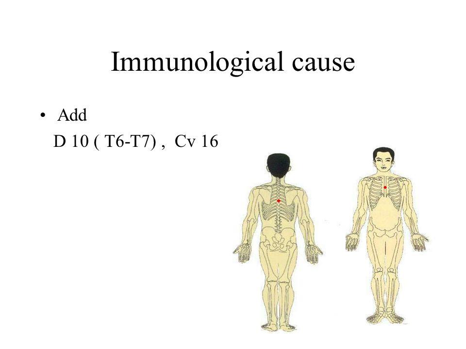 Immunological cause Add D 10 ( T6-T7), Cv 16