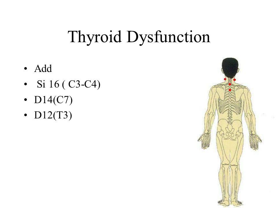 Thyroid Dysfunction Add Si 16 ( C3-C4) D14(C7) D12(T3)