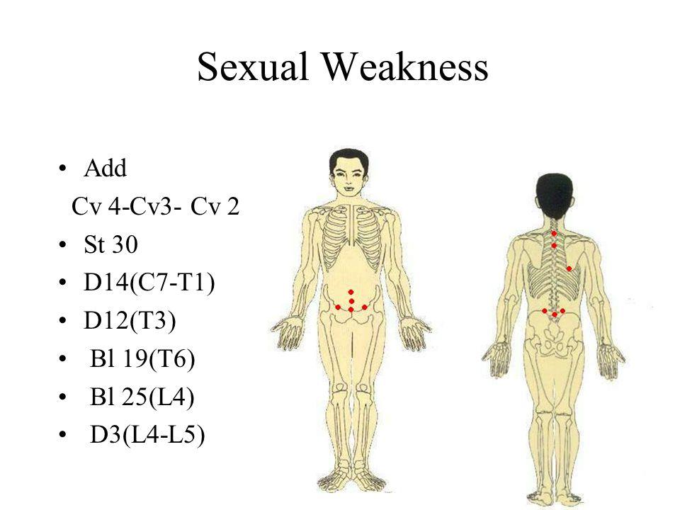 Sexual Weakness Add Cv 4-Cv3- Cv 2 St 30 D14(C7-T1) D12(T3) Bl 19(T6) Bl 25(L4) D3(L4-L5)