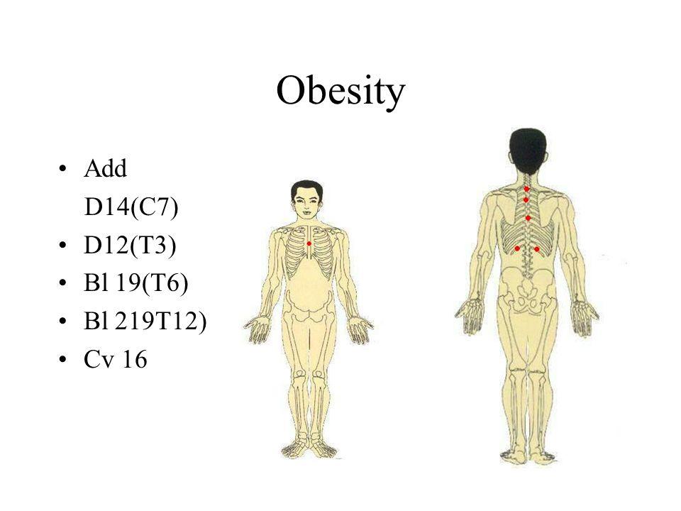 Obesity Add D14(C7) D12(T3) Bl 19(T6) Bl 219T12) Cv 16