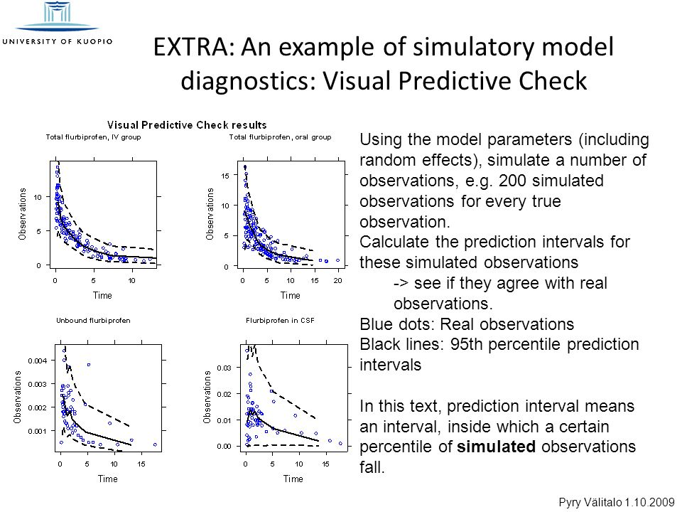 Pyry Välitalo 1.10.2009 EXTRA: An example of simulatory model diagnostics: Visual Predictive Check Using the model parameters (including random effects), simulate a number of observations, e.g.