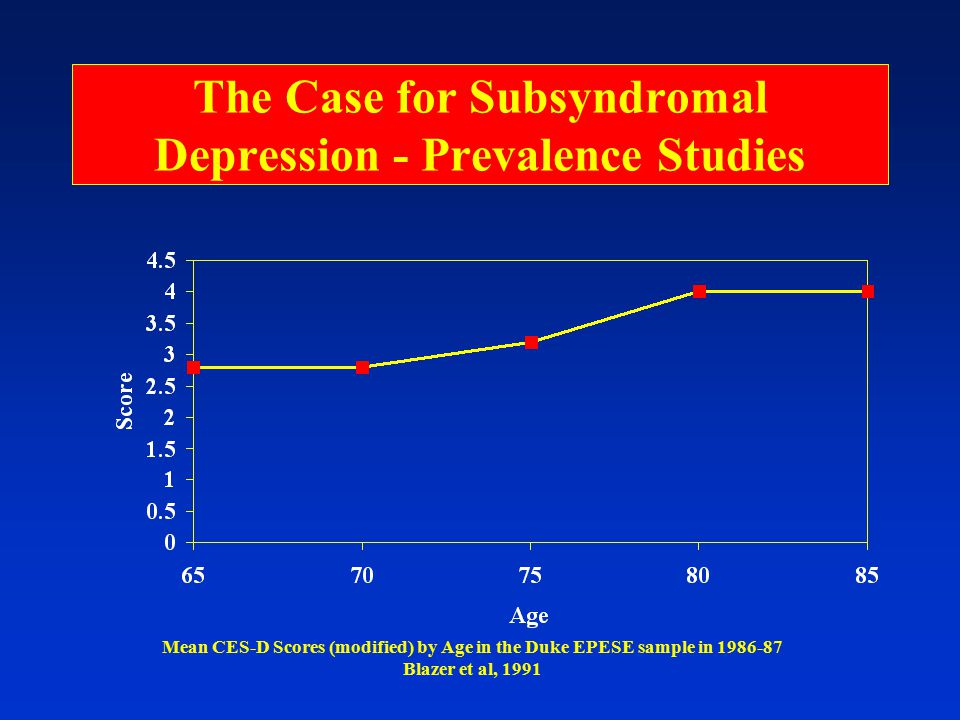 The Case for Subsyndromal Depression - Prevalence Studies Mean CES-D Scores (modified) by Age in the Duke EPESE sample in 1986-87 Blazer et al, 1991