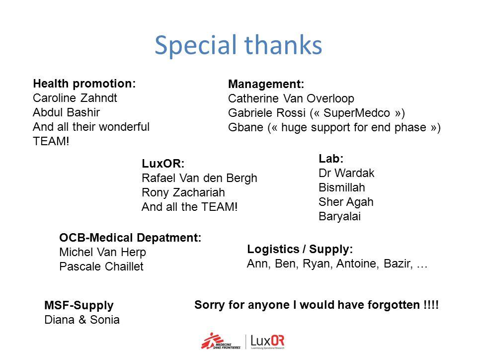 Special thanks Health promotion: Caroline Zahndt Abdul Bashir And all their wonderful TEAM! Management: Catherine Van Overloop Gabriele Rossi (« Super