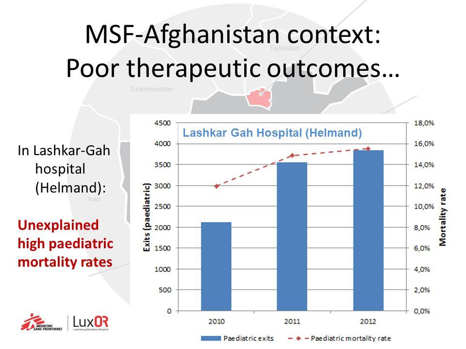 MSF-Afghanistan context: Poor therapeutic outcomes… In Lashkar-Gah hospital (Helmand): Unexplained high paediatric mortality rates Lashkar Gah Hospita
