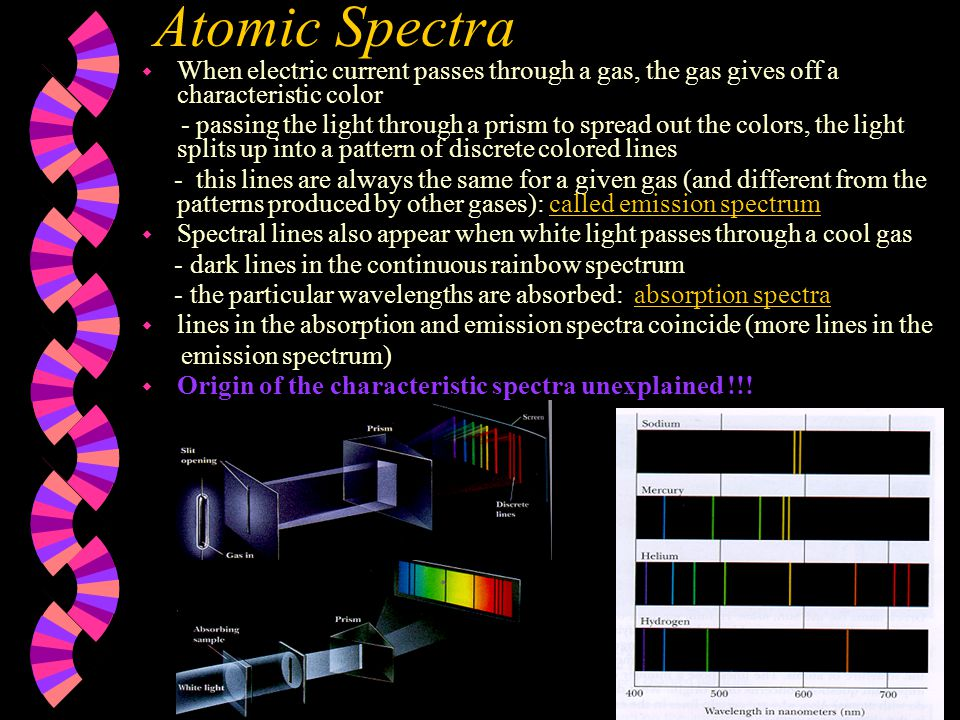 Atomic Spectra w When electric current passes through a gas, the gas gives off a characteristic color - passing the light through a prism to spread ou