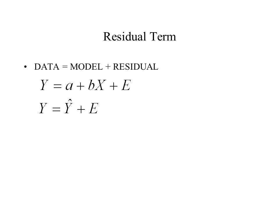 Residual Term DATA = MODEL + RESIDUAL
