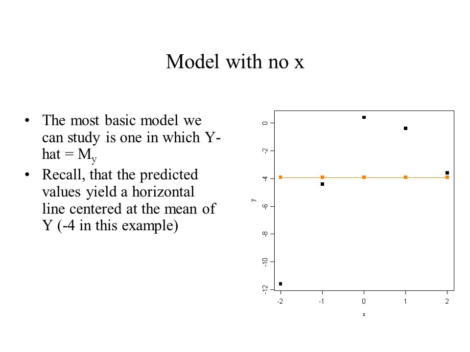 Model with no x The most basic model we can study is one in which Y- hat = M y Recall, that the predicted values yield a horizontal line centered at the mean of Y (-4 in this example)