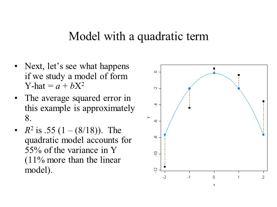 Model with a quadratic term Next, let's see what happens if we study a model of form Y-hat = a + bX 2 The average squared error in this example is approximately 8.