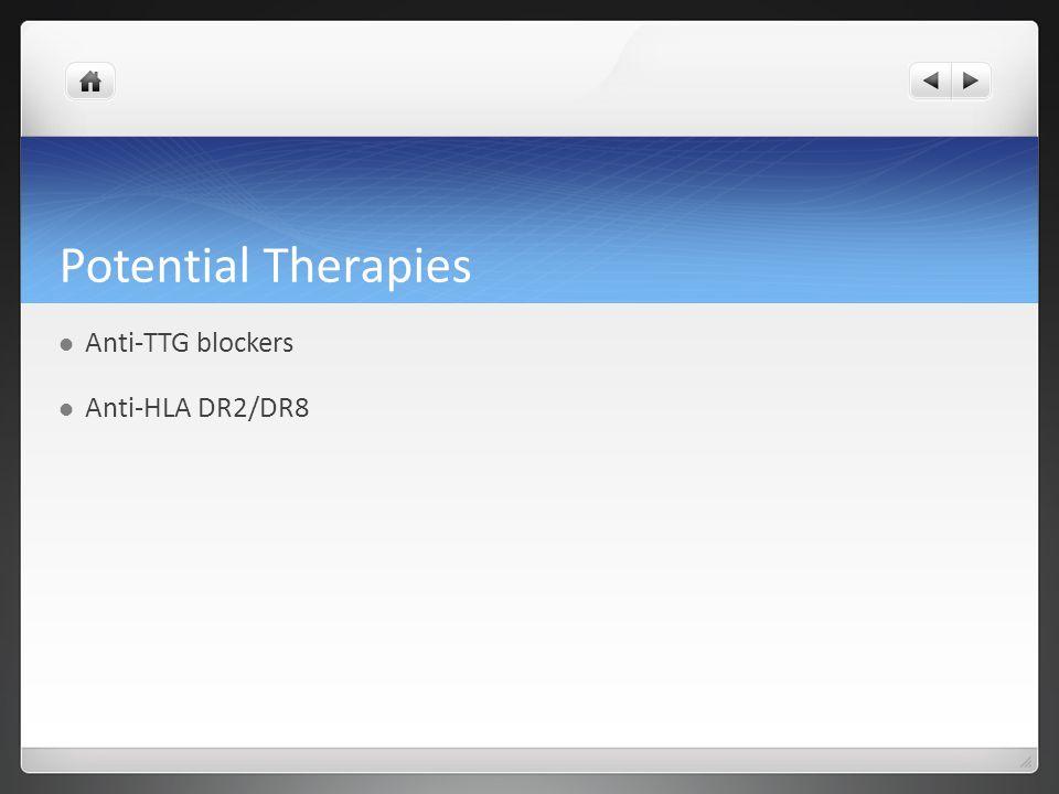 Potential Therapies Anti-TTG blockers Anti-HLA DR2/DR8
