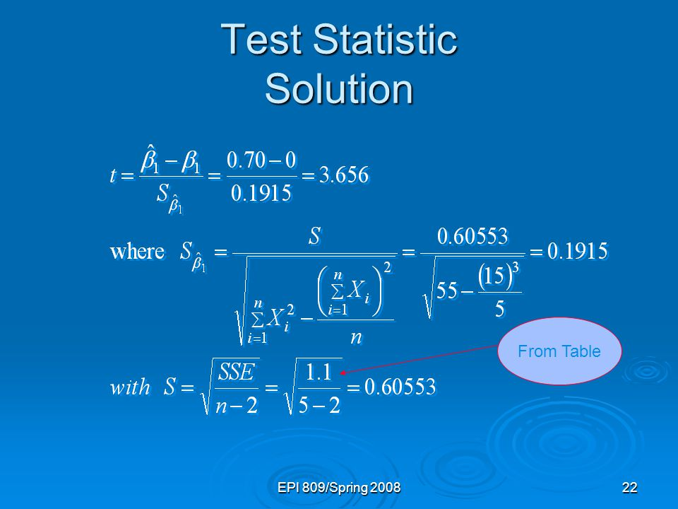 EPI 809/Spring Test Statistic Solution From Table
