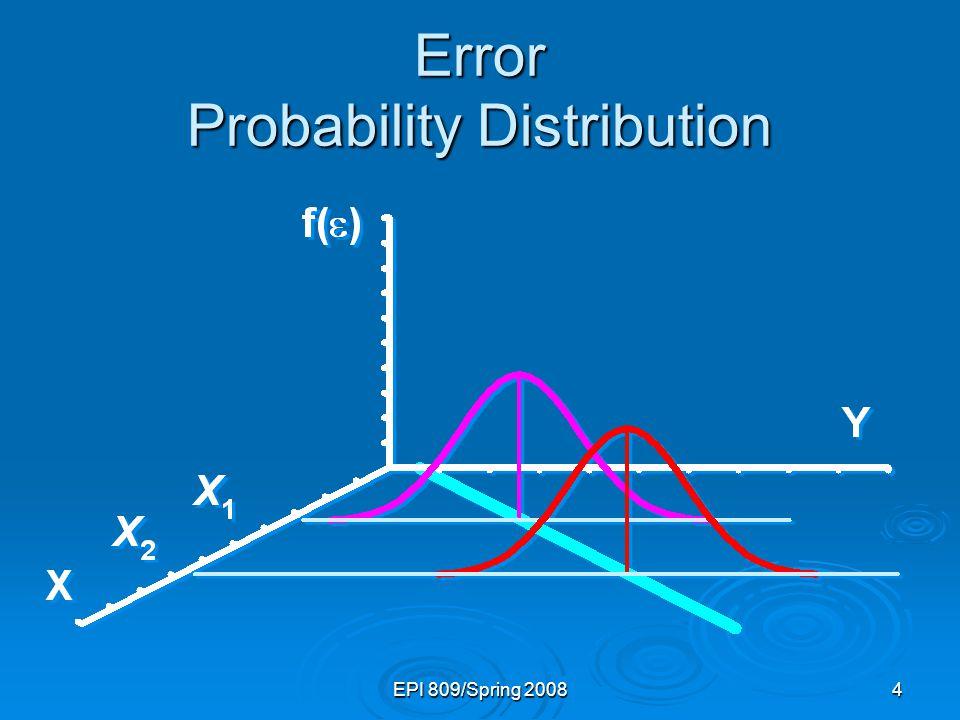 EPI 809/Spring 20084 Error Probability Distribution