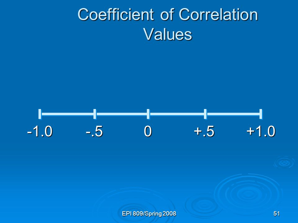 EPI 809/Spring Coefficient of Correlation Values