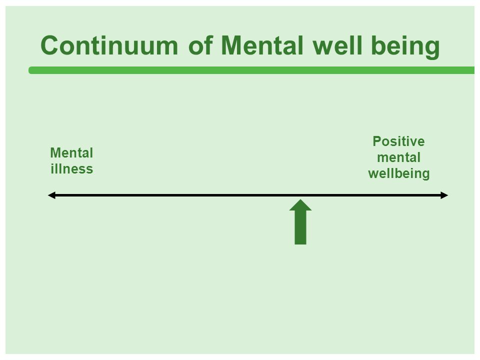 Continuum of Mental well being Mental illness Positive mental wellbeing