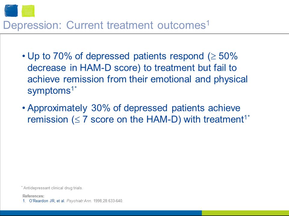 Depression: Current treatment outcomes 1 Up to 70% of depressed patients respond (  50% decrease in HAM-D score) to treatment but fail to achieve remission from their emotional and physical symptoms 1* Approximately 30% of depressed patients achieve remission (  7 score on the HAM-D) with treatment 1* References: 1.