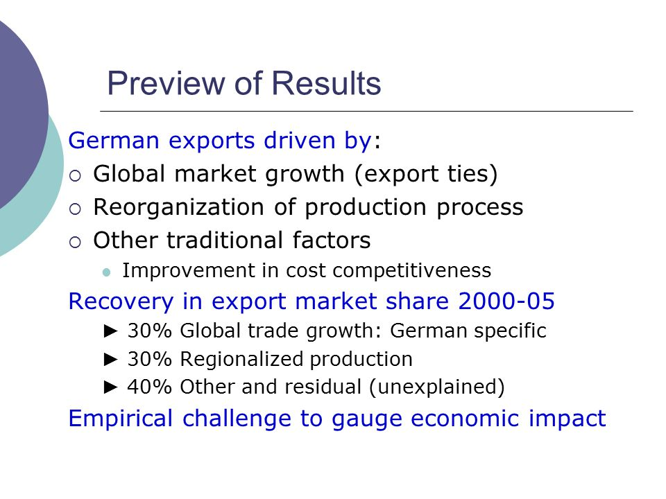 Preview of Results German exports driven by:  Global market growth (export ties)  Reorganization of production process  Other traditional factors Improvement in cost competitiveness Recovery in export market share 2000-05 ► 30% Global trade growth: German specific ► 30% Regionalized production ► 40% Other and residual (unexplained) Empirical challenge to gauge economic impact