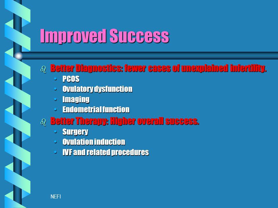NEFI Improved Success b Better Diagnostics: fewer cases of unexplained infertility.