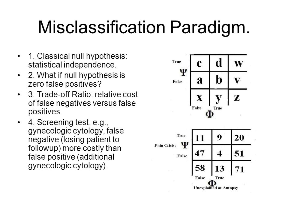Misclassification Paradigm. 1. Classical null hypothesis: statistical independence. 2. What if null hypothesis is zero false positives? 3. Trade-off R