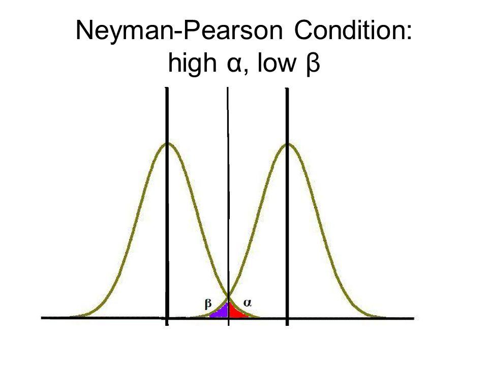 Neyman-Pearson Condition: high α, low β