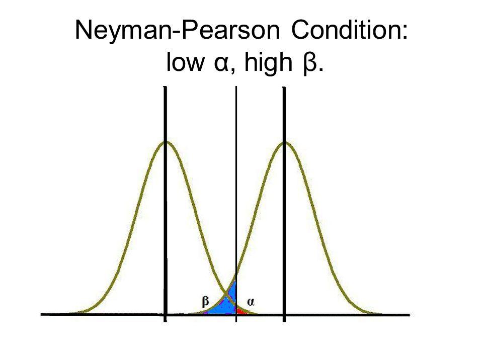 Neyman-Pearson Condition: low α, high β.