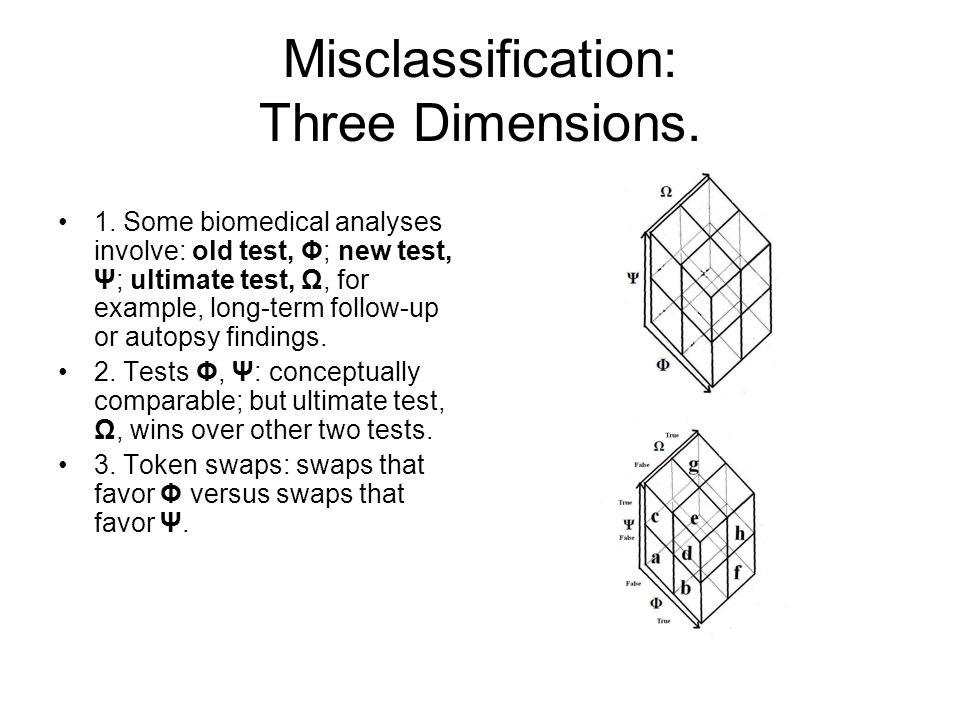 Misclassification: Three Dimensions. 1. Some biomedical analyses involve: old test, Φ; new test, Ψ; ultimate test, Ω, for example, long-term follow-up