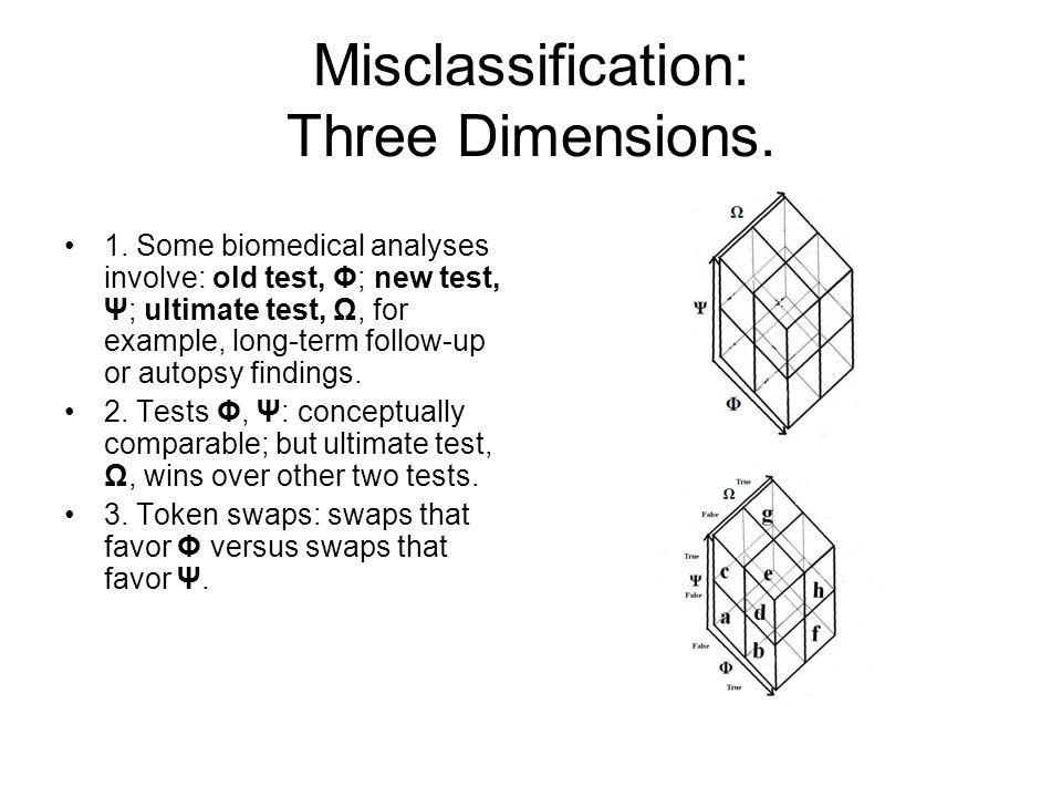 Misclassification: Three Dimensions.1.