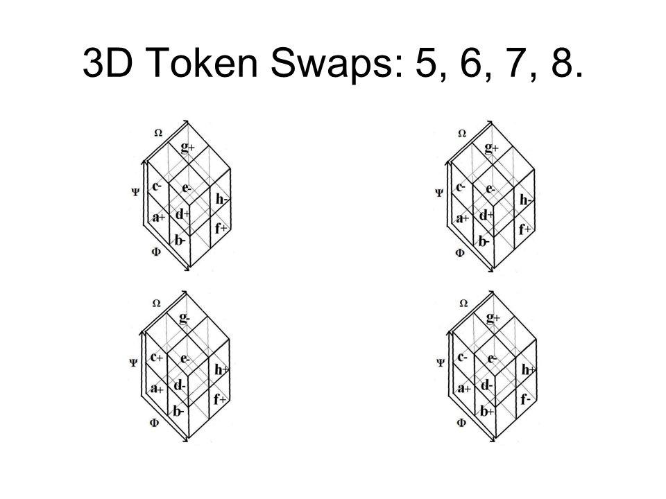 3D Token Swaps: 5, 6, 7, 8.