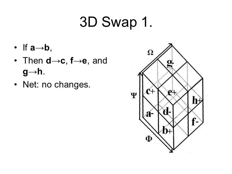 3D Swap 1. If a→b, Then d→c, f→e, and g→h. Net: no changes.
