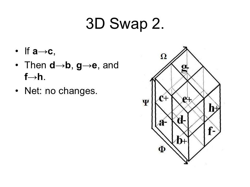 3D Swap 2. If a→c, Then d→b, g→e, and f→h. Net: no changes.