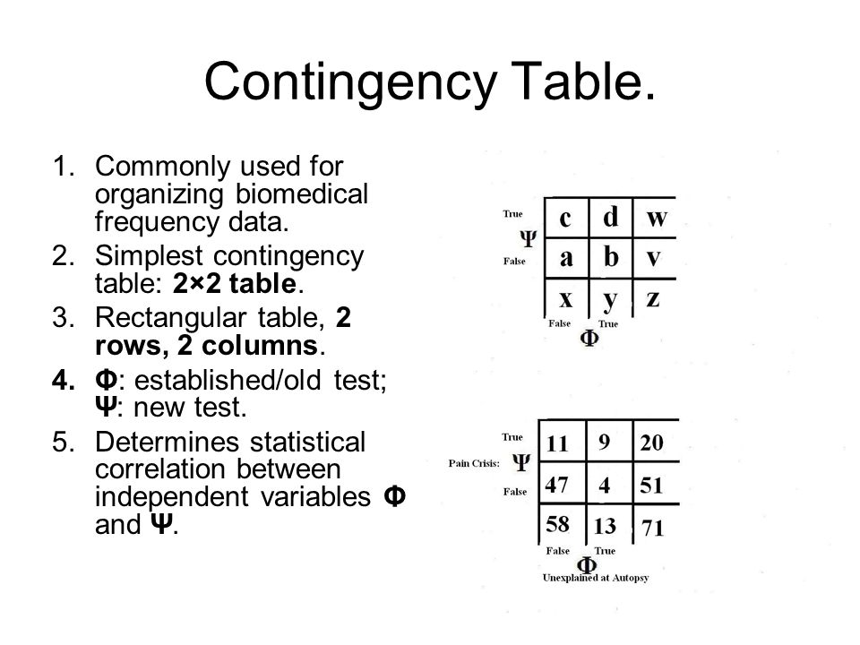 Contingency Table. 1.Commonly used for organizing biomedical frequency data. 2.Simplest contingency table: 2×2 table. 3.Rectangular table, 2 rows, 2 c