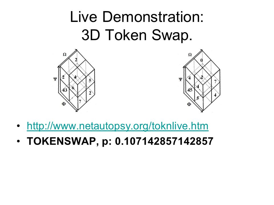 Live Demonstration: 3D Token Swap. http://www.netautopsy.org/toknlive.htm TOKENSWAP, p: 0.107142857142857