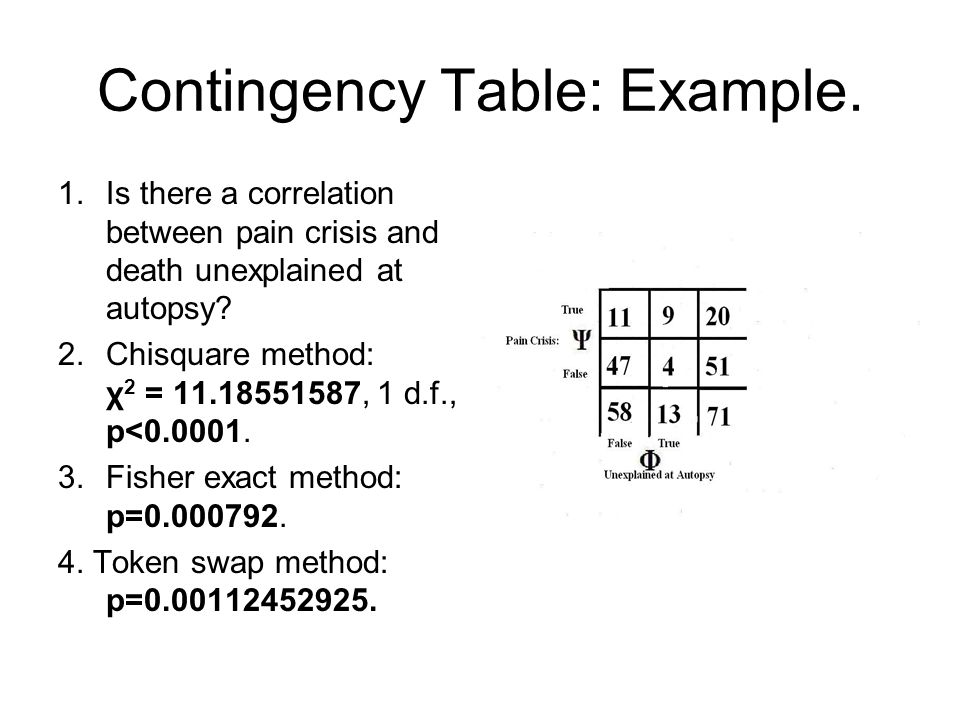 Contingency Table: Example. 1.Is there a correlation between pain crisis and death unexplained at autopsy? 2.Chisquare method: χ 2 = 11.18551587, 1 d.