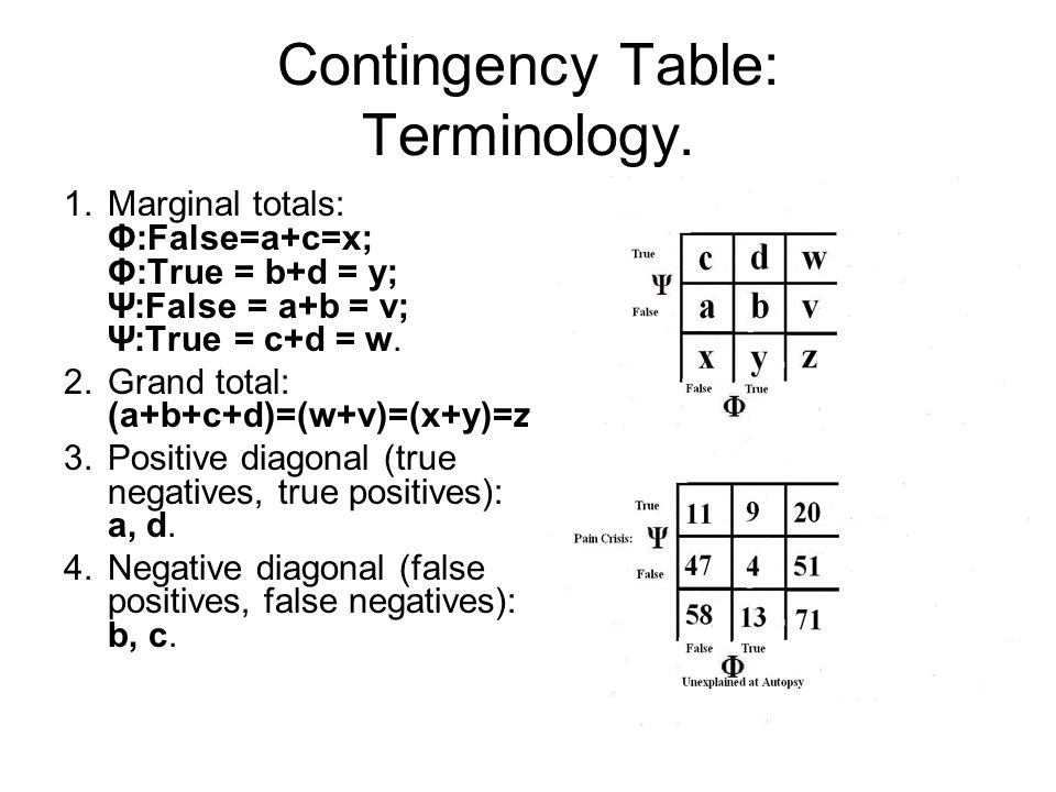 Contingency Table: Terminology. 1.Marginal totals: Φ:False=a+c=x; Φ:True = b+d = y; Ψ:False = a+b = v; Ψ:True = c+d = w. 2.Grand total: (a+b+c+d)=(w+v
