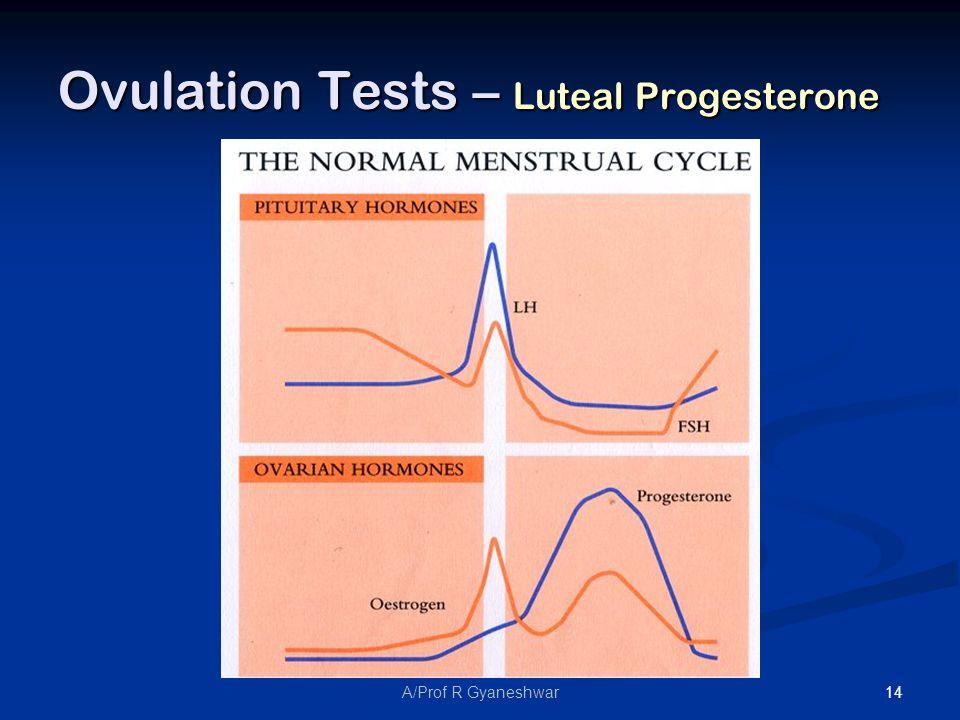 14A/Prof R Gyaneshwar Ovulation Tests – Luteal Progesterone