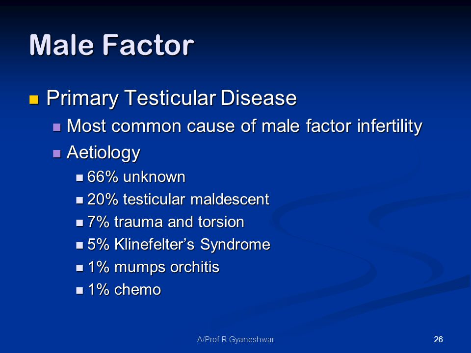 26A/Prof R Gyaneshwar Male Factor Primary Testicular Disease Primary Testicular Disease Most common cause of male factor infertility Most common cause of male factor infertility Aetiology Aetiology 66% unknown 66% unknown 20% testicular maldescent 20% testicular maldescent 7% trauma and torsion 7% trauma and torsion 5% Klinefelter's Syndrome 5% Klinefelter's Syndrome 1% mumps orchitis 1% mumps orchitis 1% chemo 1% chemo