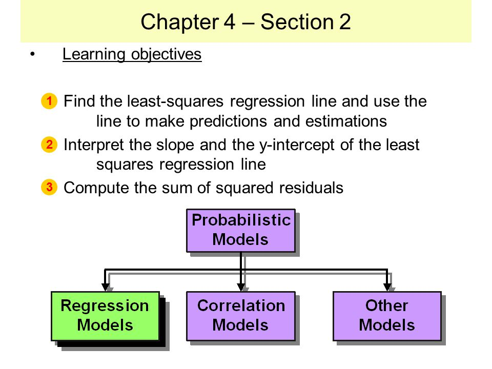 Learning objectives Find the least-squares regression line and use the line to make predictions and estimations Interpret the slope and the y-intercep